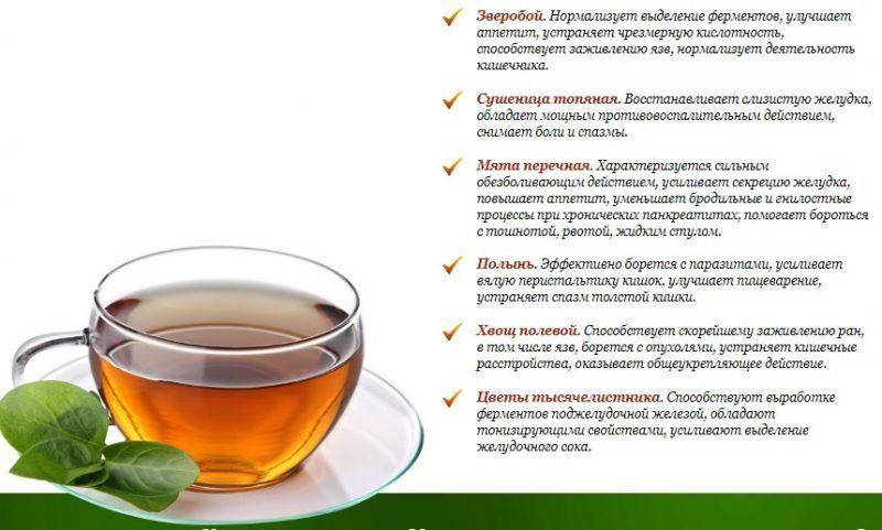 Как заказать монастырский чай от панкреатита
